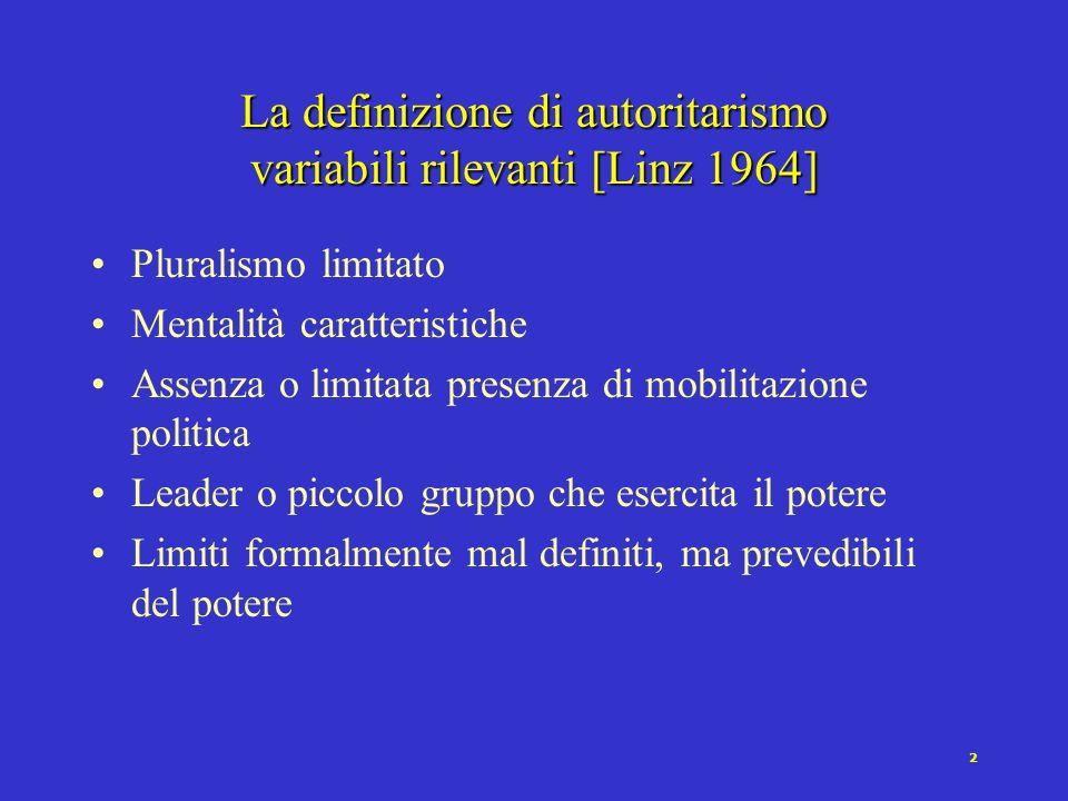 La definizione di autoritarismo variabili rilevanti [Linz 1964]